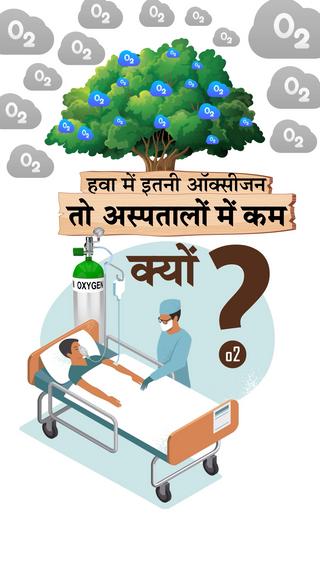 जानिए मेडिकल ऑक्सीजन के बनने से लेकर अस्पताल पहुंचने तक की पूरी प्रक्रिया, अभी क्या है स्थिति - देश - Dainik Bhaskar