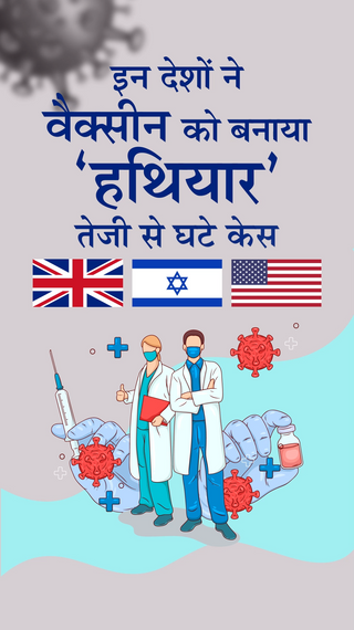 UK में रोज 60-70 हजार मरीज मिलते थे, अब केवल 2 हजार मिल रहे; इजराइल में मास्क की अनिवार्यता भी खत्म, अमेरिका में 80% केस घटे - देश - Dainik Bhaskar