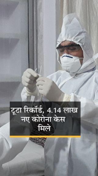 देश में बीते 24 घंटे में 4.14 लाख मरीज मिले, यह अब तक का सबसे बड़ा आंकड़ा; इलाज करा रहे संक्रमितों की संख्या 36 लाख के पार - देश - Dainik Bhaskar