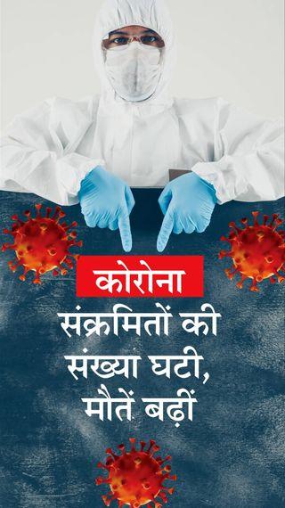 24 घंटे में 3.29 लाख संक्रमित मिले, 3.55 लाख ठीक हुए; 62 दिन में पहली बार ठीक होने वाले मरीजों का आंकड़ा नए मरीजों से ज्यादा - देश - Dainik Bhaskar
