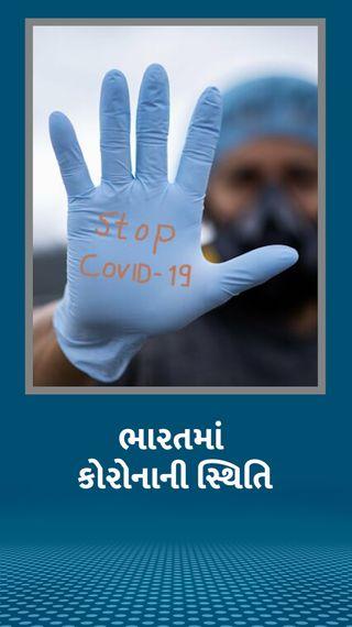 24 કલાકમાં એક્ટિવ કેસમાં 7.5 હજારનો વધારો થયો, આ 98 દિવસમાં સૌથી વધારે - ઈન્ડિયા - Divya Bhaskar