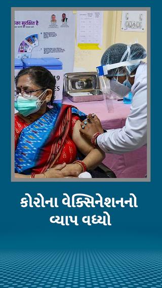 સરકારે કહ્યું- દરેક પ્રાઇવેટ હોસ્પિટલ વેક્સિનેશનમાં સામેલ થઈ શકે છે, વેક્સિનની કોઈ અછત નથી - ઈન્ડિયા - Divya Bhaskar