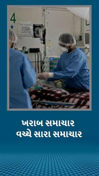 છેલ્લા 24 કલાકમાં 3.32 લાખથી વધુ કેસ નોંધાયા, 2256 લોકોનાં મૃત્યુ; પરંતુ રાહતની વાત 1.92 લાખ દર્દી સાજા થયા - ઈન્ડિયા - Divya Bhaskar