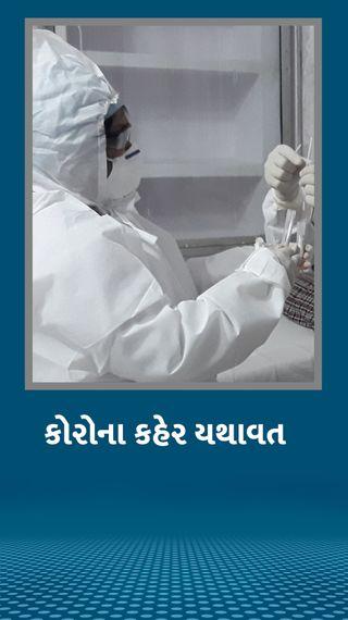 દેશમાં છેલ્લા 24 કલાકમાં 4.14 લાખ દર્દી નોંધાયા, આ અત્યાર સુધીનો સૌથી મોટો આંકડો; એક્ટિવ દર્દી 36 લાખને પાર - ઈન્ડિયા - Divya Bhaskar