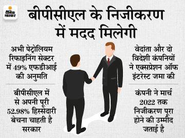निजीकरण वाली सरकारी तेल कंपनियों में 100% एफडीआई का प्रस्ताव तैयार, वाणिज्य मंत्रालय ने मांगे सुझाव|बिजनेस,Business - Dainik Bhaskar