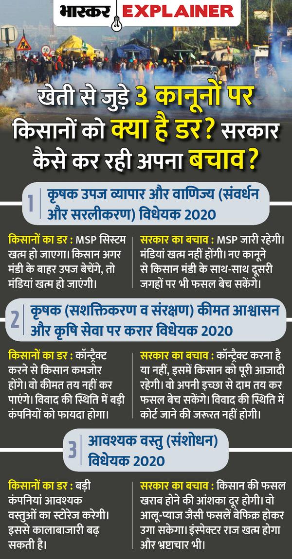 Farmers of Punjab and Haryana will enter the city limits today for a peaceful march to the Governor's House in Chandigarh, police have sealed many roads in the city. | चंडीगढ़ में 7 किलोमीटर अंदर घुसे पंजाब के हजारों किसान, बैरिकेड्स तोड़ने पर पुलिस ने बौछारें कीं - WPage - क्यूंकि हिंदी हमारी पहचान हैं