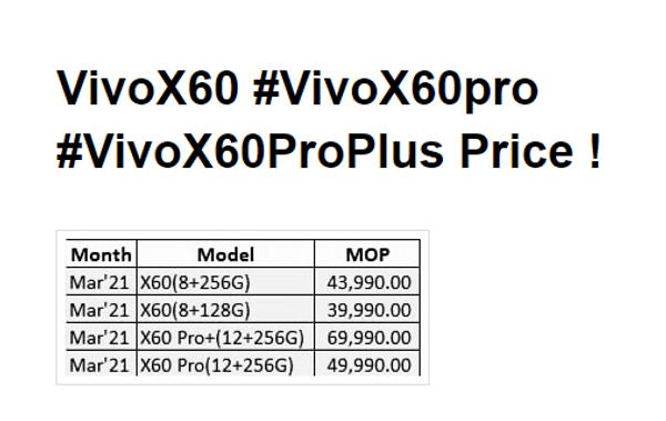 महेश टेलीकॉम की साइट पर सामने आईं वीवो X60 सीरीज की भारतीय कीमतें।