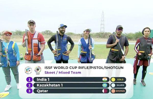 स्कीट मिक्स्ड में भारतीय टीम टॉप पर रही। कजाकिस्तान दूसरे और कतर तीसरे स्थान पर रहा।