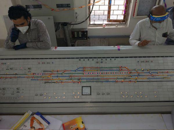 मंडीदीप यार्ड के डिजाइन को तीसरी लाइन के अनुसार परिवर्तित करने का कार्य समय से पहले पूरा हो गया।