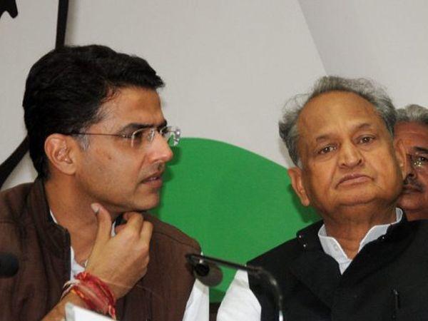मारवाड़ में दो निर्दलीय विधायकों को मिलाकर कांग्रेस के 24 विधायक हैं। - Dainik Bhaskar