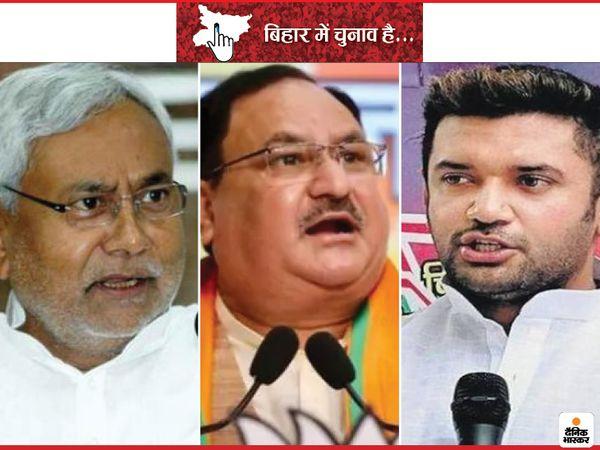 2015 के बिहार विधानसभा चुनाव में जदयू महागठबंधन का हिस्सा थी और लोजपा एनडीए का। इस बार तीनों दल एक साथ मिलकर चुनाव लड़ने वाले हैं। - Dainik Bhaskar