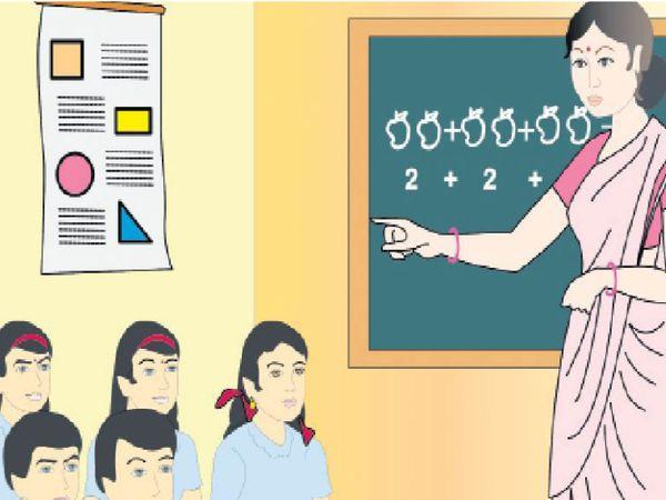 15 से 20 किमी की परिधि में रहने वाले विद्यार्थी करेंगे अध्ययन। (प्रतीकात्मक फोटो) - Dainik Bhaskar