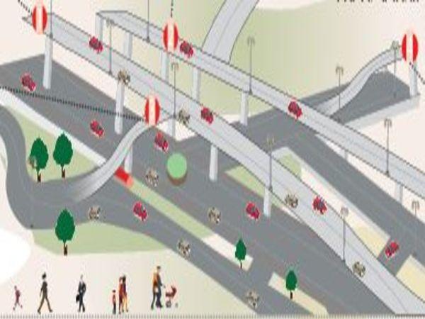 ट्रैफिक मोबिलिटी प्लान वर्ष 2020 से 2050 तक (अगले 30 सालों के लिए) की जरूरतों को ध्यान में रखते हुए बनाया है। - Dainik Bhaskar