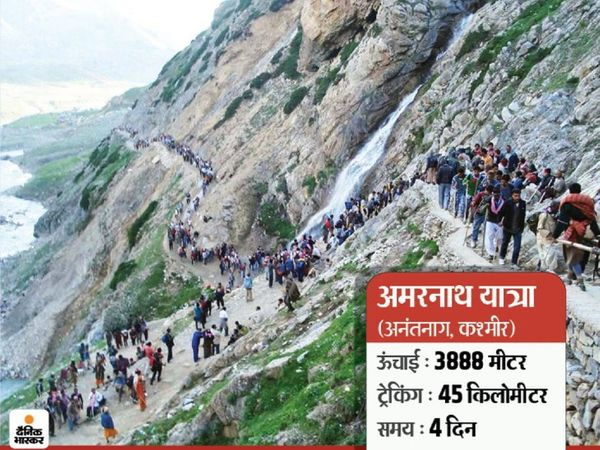 The Baltal route can only be used this year to reach the Amarnath cave.  There is no information at present about the journey through other traditional routes.