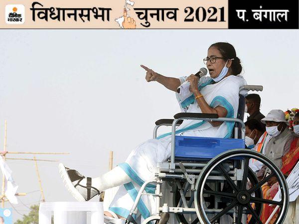 नंदीग्राम विधानसभा सीट पर ममता बनर्जी का सामना कभी उनके करीबी रहे और पार्टी छोड़ चुके भाजपा उम्मीदवार शुभेंदु अधिकारी से होगा। - Dainik Bhaskar