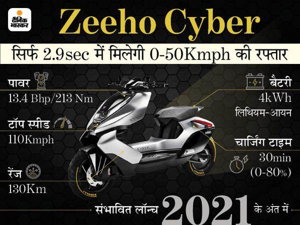 कंपनी के अनुसार भारत में लॉन्च किए जाने वाला मॉडल के स्पेसिफिकेशन थोड़े अलग हो सकते हैं और लॉन्चिंग के बाद इसका सीधा मुकाबला एथर 450X से होगा। - Money Bhaskar