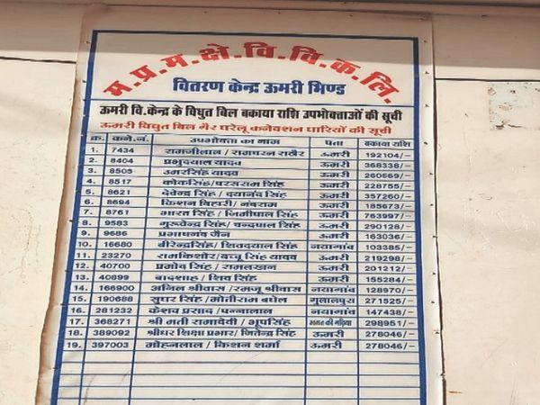 बकायादाराें के नाम का होर्डिंग। - Dainik Bhaskar