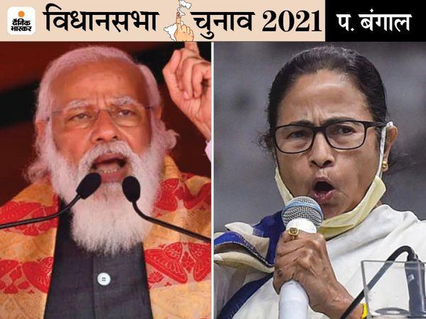कूचबिहार में 9 विधानसभा सीटों पर चुनाव होने हैं। जिसको लेकर BJP और TMC दोनों ही पार्टियां जोर लगा रही हैं। पिछली बार 8 सीटों पर TMC को जीत मिली थी। - Dainik Bhaskar