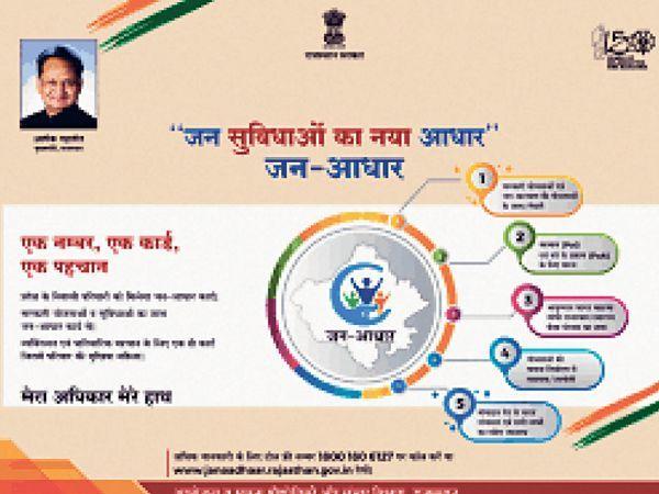 1 अप्रैल से शुरू हुई चिरंजीवी स्वास्थ्य बीमा योजना के लिए पहले ही दिन 20 हजार लाेगाें ने आवेदन किया था। फाइल फोटो - Dainik Bhaskar