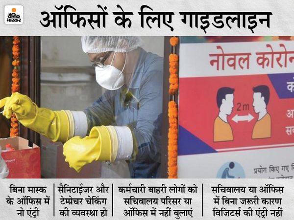बिहार में संक्रमण बढ़ने के साथ ही नए सिरे से सख्ती के निर्देश जारी किए गए हैं। - Dainik Bhaskar