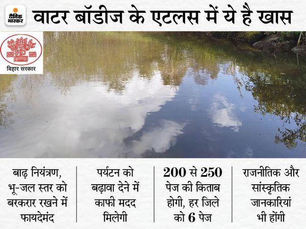 जल जीवन हरियाली अभियान के तहत यह कार्य किया जा रहा है। - Dainik Bhaskar