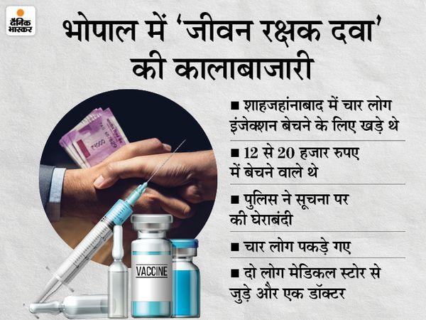 आरोपियों से ये इंजेक्शन मिले। - Dainik Bhaskar