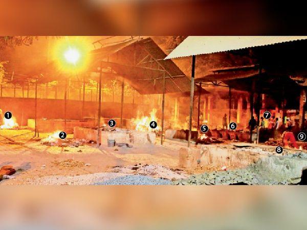 लक्ष्मीगंज मुक्तिधाम में शाम ढलने के बाद भी शवों का अंतिम संस्कार किया गया। चबूतरे (वेदी) कम पड़ीं तो जमन पर चिंताएं जलीं। लोगों को इसके लिए कई घंटे इंतजार भी करना पड़ा। - Dainik Bhaskar