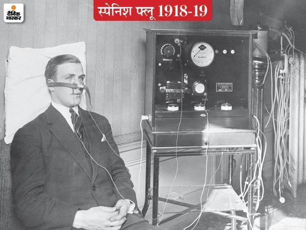 फ्रांस में यूनिवर्सिटी ऑफ लियॉन के प्रोफेसर बॉरडियर ने दावा किया था कि उनकी यह मशीन मिनटों में ही फ्लू का इलाज कर सकती है। तस्वीर में मशीन का प्रदर्शन करते प्रोफेसर।
