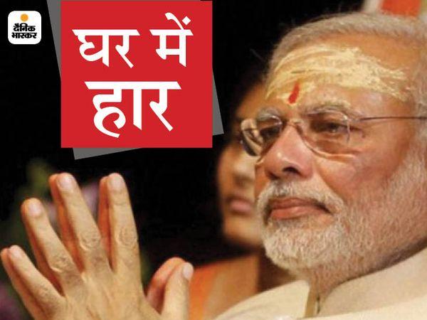 पंचायत चुनाव में प्रधानमंत्री नरेंद्र मोदी को अपने ही गढ़ वाराणसी में अखिलेश यादव की सपा से कड़ी टक्कर मिली।- फाइल फोटो - Dainik Bhaskar