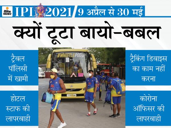 IPL पर सितंबर में रिव्यू करेगा BCCI: लीग जारी रखना चाहती थी पंजाब की टीम, आकाश अंबानी और पार्थ जिंदल स्थगित करने के पक्ष में थे