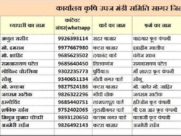 फल और सब्जी दुकानदारों के नंबरों की सूची - Dainik Bhaskar