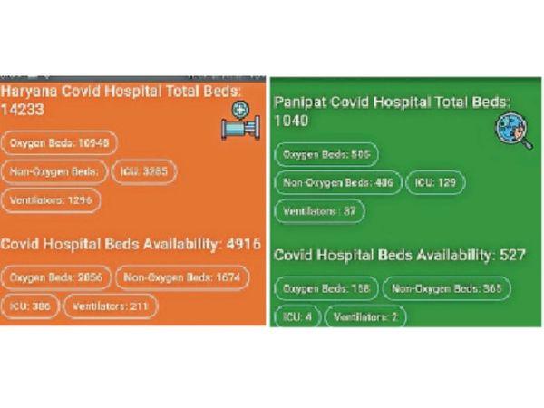 पानीपत. पोर्टल पर दी गई स्वास्थ्य विभाग द्वारा जानकारी। - Dainik Bhaskar