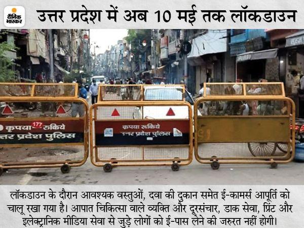 20 दिन में तीसरी बार जबकि छह दिन में दूसरी बढ़ा लॉकडाउन का दायरा। - Dainik Bhaskar