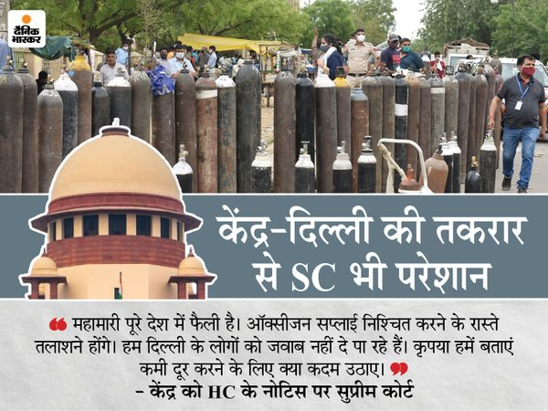 The Supreme Court has told the Center that some people have lost their lives due to lack of oxygen, there is no doubt about it.  - Dainik Bhaskar