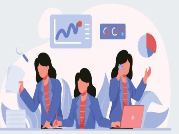 43 देशों में महिला उद्यमियों को लेकर लंदन बिजनेस स्कूल की रिपोर्ट। - Money Bhaskar