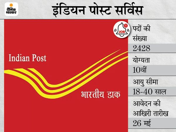 indian post1619706111 1621069305