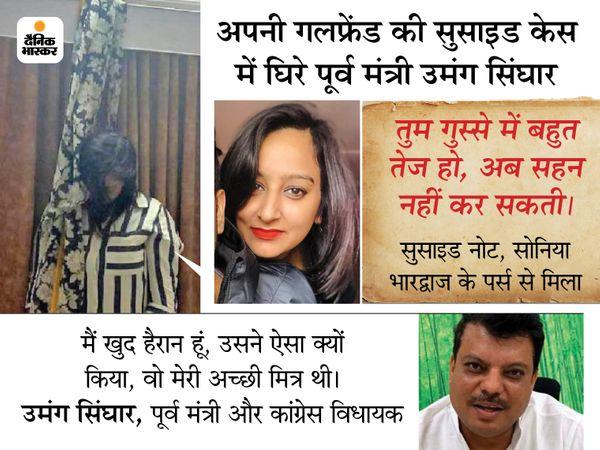 शाहपुर स्थित पूर्व मंत्री के बंगले पर महिला का शव ग्रिल पर लटका मिला है। - Dainik Bhaskar