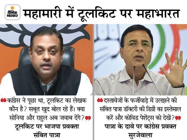 Congress Toolkit Exposed Updates; BJP Sambit Patra, Narendra Modi and Sonia Gandhi Rahul Gandhi | राहुल के साथ महिला की फोटो पोस्ट कर भाजपा ने दावा- यही टूलकिट की राइटर; कांग्रेस जवाब दे - WPage - क्यूंकि हिंदी हमारी पहचान हैं