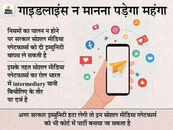IT नियमों पर गूगल की दलील: दिल्ली हाईकोर्ट से गूगल ने कहा- नए IT रूल्स हम पर लागू न किए जाएं, क्योंकि हम सर्च इंजन हैं; सोशल मीडिया नहीं 18