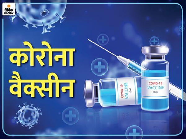 भारत में उपयोग के लिए वर्तमान में डीसीजीआई द्वारा अनुमोदित 3 वैक्सीन में से एक स्पुतनिक-वी है। - Dainik Bhaskar
