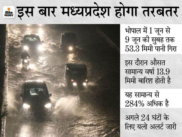भोपाल के ज्योति टॉकीज से लेकर बोर्ड ऑफिस चौराहा के बीच मंगलवार रात सड़क पर इस तरह बारिश का पानी भर गया। - Dainik Bhaskar