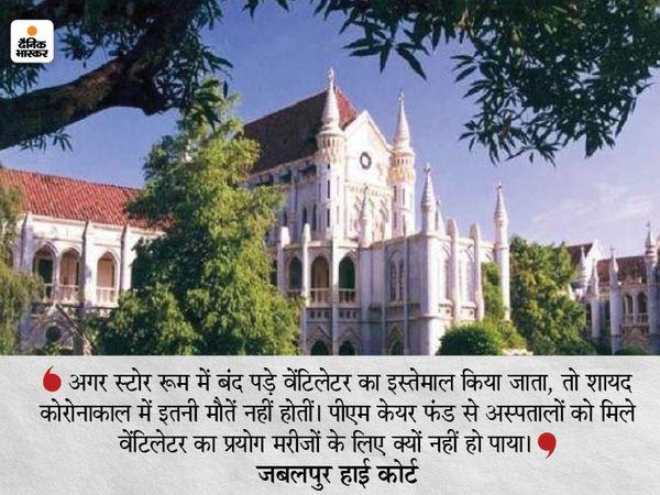 जबलपुर हाईकोर्ट में कोविड के इलाज को लेकर हुई सुनवाई। - Dainik Bhaskar