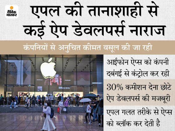apple 1623302405
