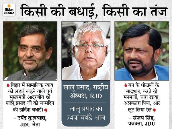 लालू प्रसाद के जन्मदिन पर जदयू नेता उपेंद्र कुशवाहा और संजय सिंह के अलग-अलग मिजाज दिखे हैं। - Dainik Bhaskar