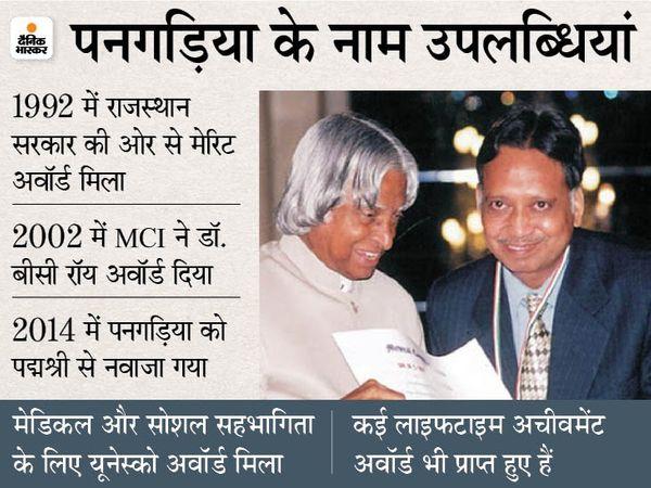 Ashok Panagariya Death News; Rajasthan Doctor Ashok Panagariya Passes Away Due Lung Failure From Coroanvirus | पद्मश्री डॉ. अशोक पनगड़िया कोरोना के बाद लंग्स इंफेक्शन से जूझ रहे थे, दूसरे डोज के बाद बिगड़ी थी हालत - WPage - क्यूंकि हिंदी हमारी पहचान हैं