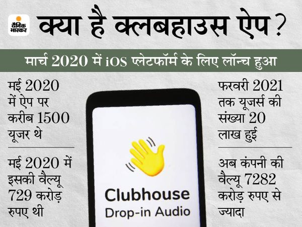 clubhouse app chat 1 1623549960