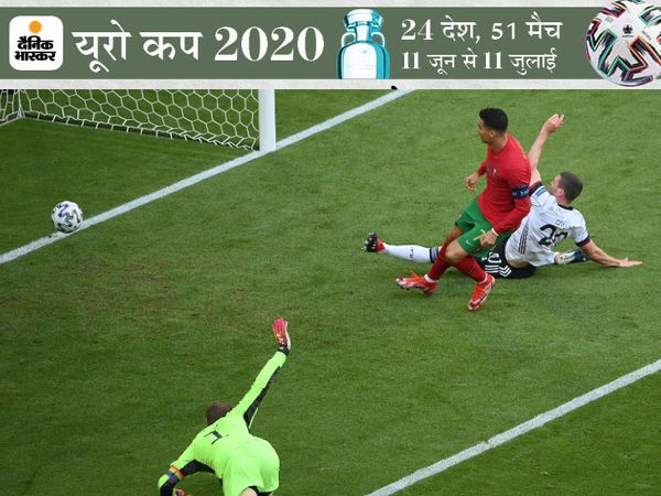 जर्मनी के खिलाफ मैच में रोनाल्डो ने गोलकीपर मैनुअल नुएर को छकाते हुए बेहतरीन गोल दागा। - Dainik Bhaskar