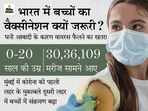 Need to develop vaccines for children । Want to control Covid-19 Pandemic; Says AIIMS Director Dr. Randeep Guleria | महामारी को कंट्रोल करना है तो बच्चों का वैक्सीनेशन जरूरी, तीसरी वेव रोकने के 3 तरीके भी बताए - WPage - क्यूंकि हिंदी हमारी पहचान हैं