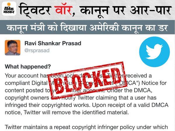 ट्विटर ने यह कार्रवाई ऐसे समय की है जब नए IT नियमों को लेकर ट्विटर और केंद्र सरकार के बीच टकराव चल रहा है। - Dainik Bhaskar
