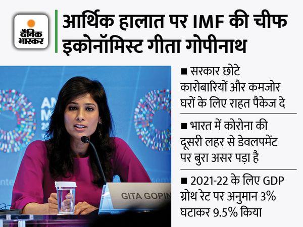 IMF की मुख्य अर्थशास्त्री गीता गोपीनाथ ने दैनिक भास्कर से बातचीत से कहा कि कोविड की दूसरी लहर के झटके को देखते हुए जरूरी है कि मौद्रिक नीति के जरिए दी जा रही राहत बनी रहे। - Money Bhaskar